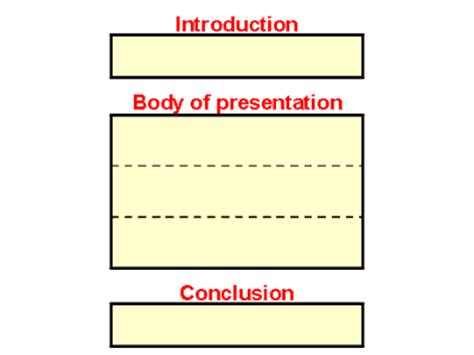 Dissertation introduction tense word